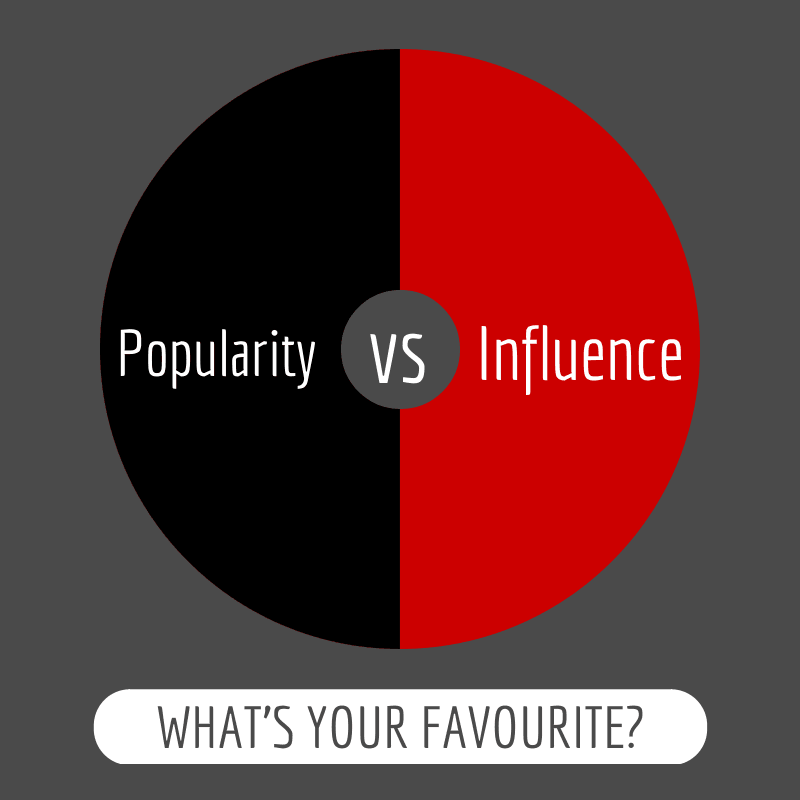 Popularity Vs  Influence 1
